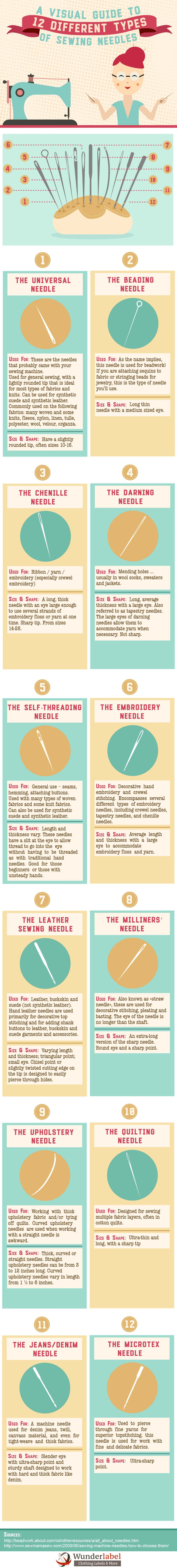 12_types_of_sewing_needles_infographic_small